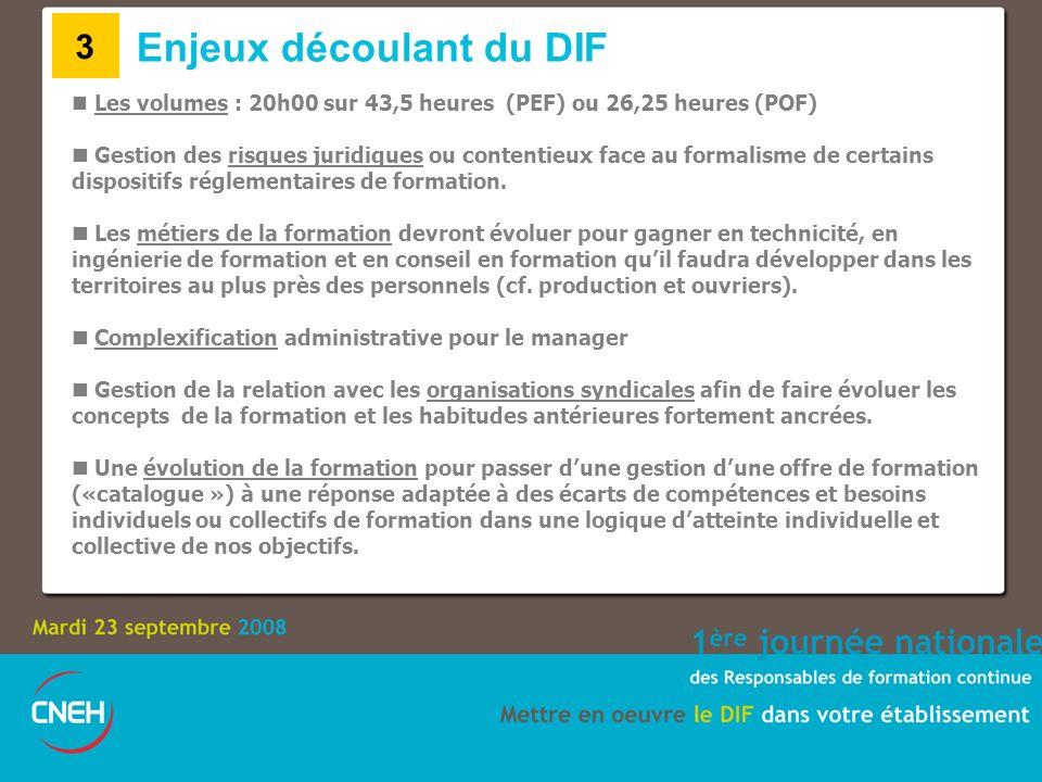 Enjeux découlant du DIF Les volumes : 20h00 sur 43,5 heures (PEF) ou 26,25 heures (POF) Gestion des risques juridiques ou contentieux face au formalis