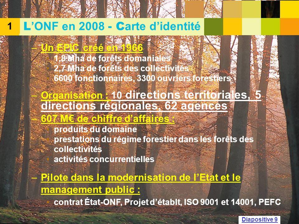 –Un EPIC créé en 1966 1,8 Mha de forêts domaniales 2,7 Mha de forêts des collectivités 6600 fonctionnaires, 3300 ouvriers forestiers –Organisation : 1