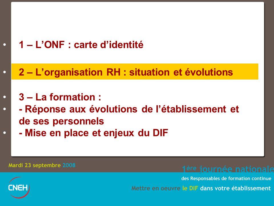 1 – LONF : carte didentité 2 – Lorganisation RH : situation et évolutions 3 – La formation : - Réponse aux évolutions de létablissement et de ses pers
