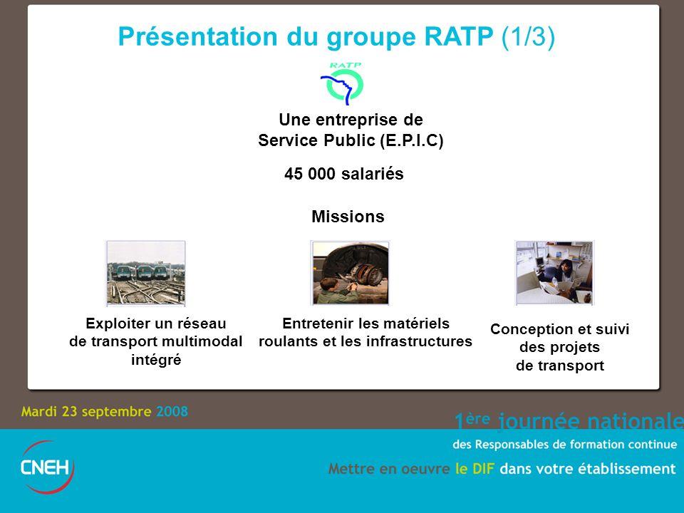 Présentation du groupe RATP (1/3) Une entreprise de Service Public (E.P.I.C) 45 000 salariés Missions Exploiter un réseau de transport multimodal inté