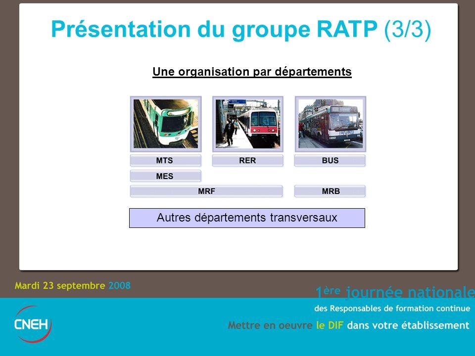 Présentation du groupe RATP (3/3) Autres départements transversaux Une organisation par départements