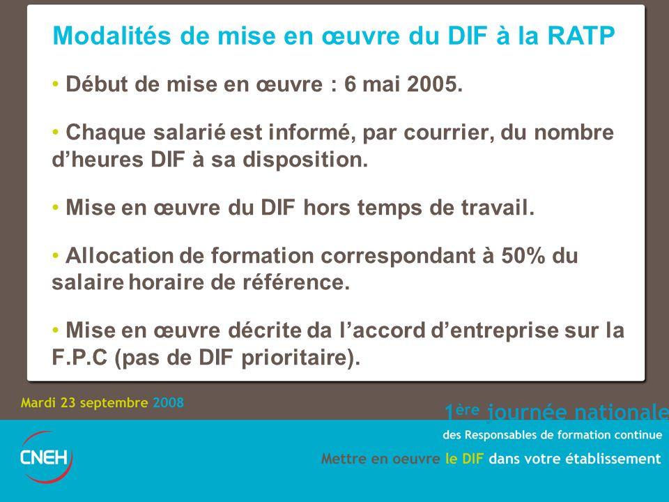 Début de mise en œuvre : 6 mai 2005. Chaque salarié est informé, par courrier, du nombre dheures DIF à sa disposition. Mise en œuvre du DIF hors temps