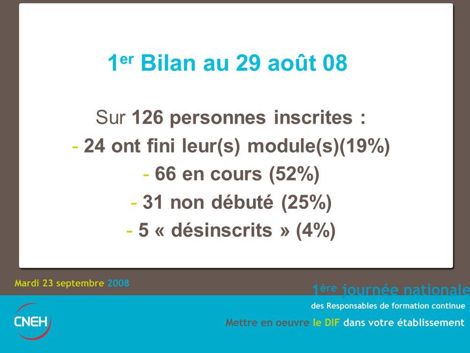 1 er Bilan au 29 août 08 Sur 126 personnes inscrites : - 24 ont fini leur(s) module(s)(19%) - 66 en cours (52%) - 31 non débuté (25%) - 5 « désinscrits » (4%)