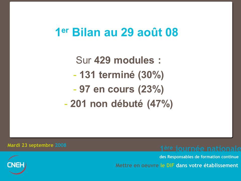 1 er Bilan au 29 août 08 Sur 429 modules : - 131 terminé (30%) - 97 en cours (23%) - 201 non débuté (47%)
