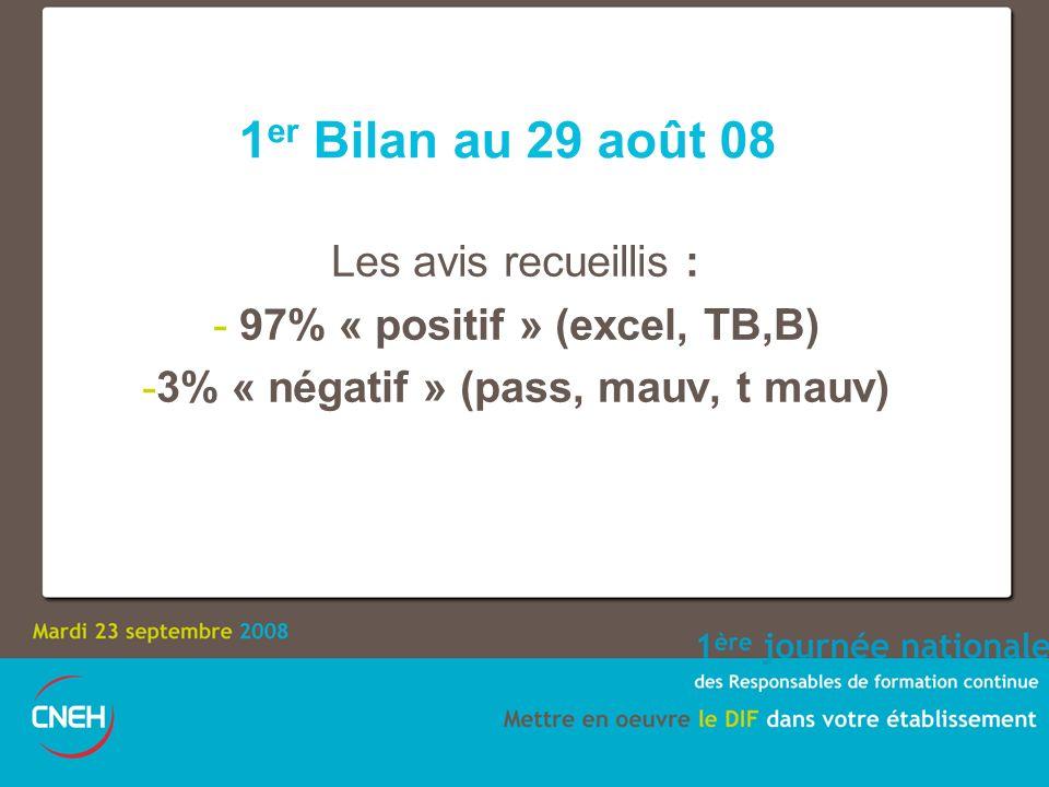 1 er Bilan au 29 août 08 Les avis recueillis : - 97% « positif » (excel, TB,B) -3% « négatif » (pass, mauv, t mauv)