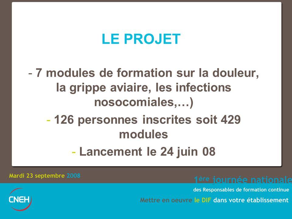 LE PROJET - 7 modules de formation sur la douleur, la grippe aviaire, les infections nosocomiales,…) - 126 personnes inscrites soit 429 modules - Lanc