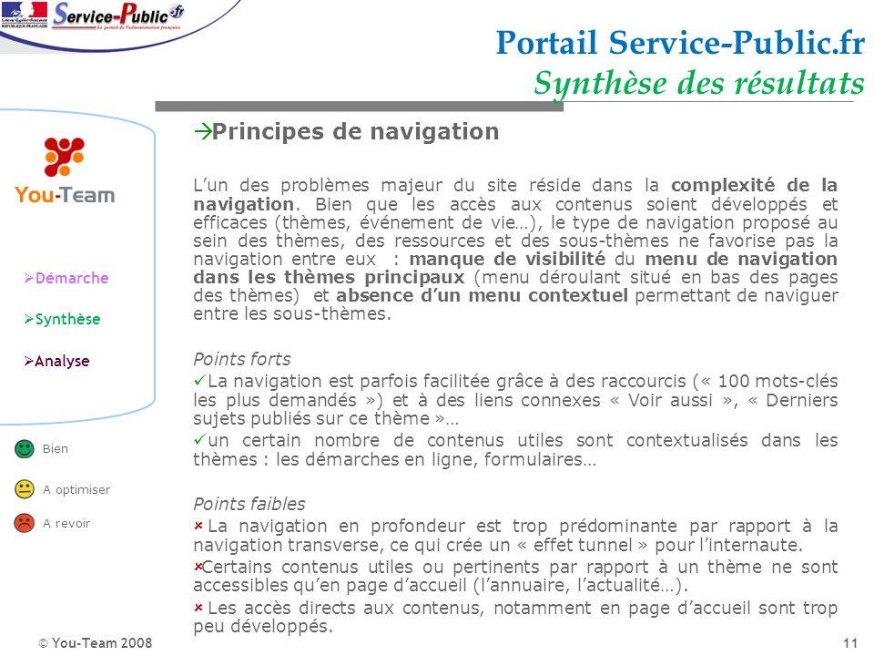 © You-Team 2008 Démarche Synthèse Analyse Bien A optimiser A revoir 11 Portail Service-Public.fr Synthèse des résultats Principes de navigation Lun de