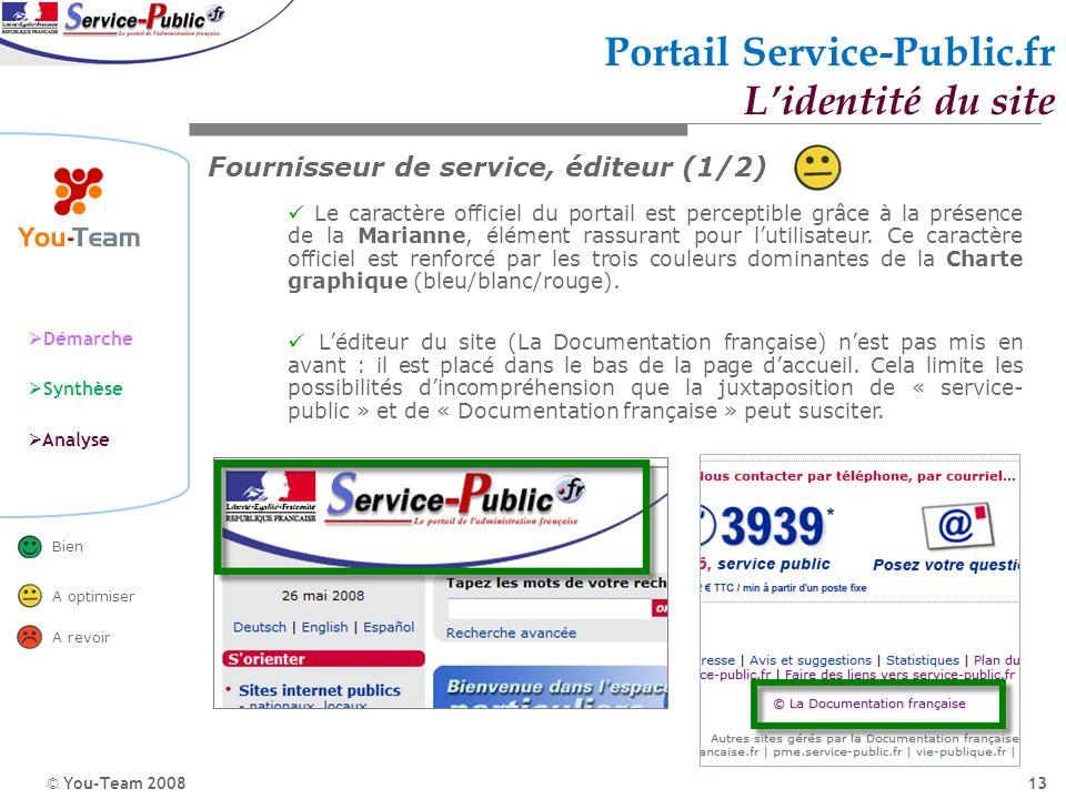 © You-Team 2008 Démarche Synthèse Analyse Bien A optimiser A revoir 13 Portail Service-Public.fr Lidentité du site Fournisseur de service, éditeur (1/