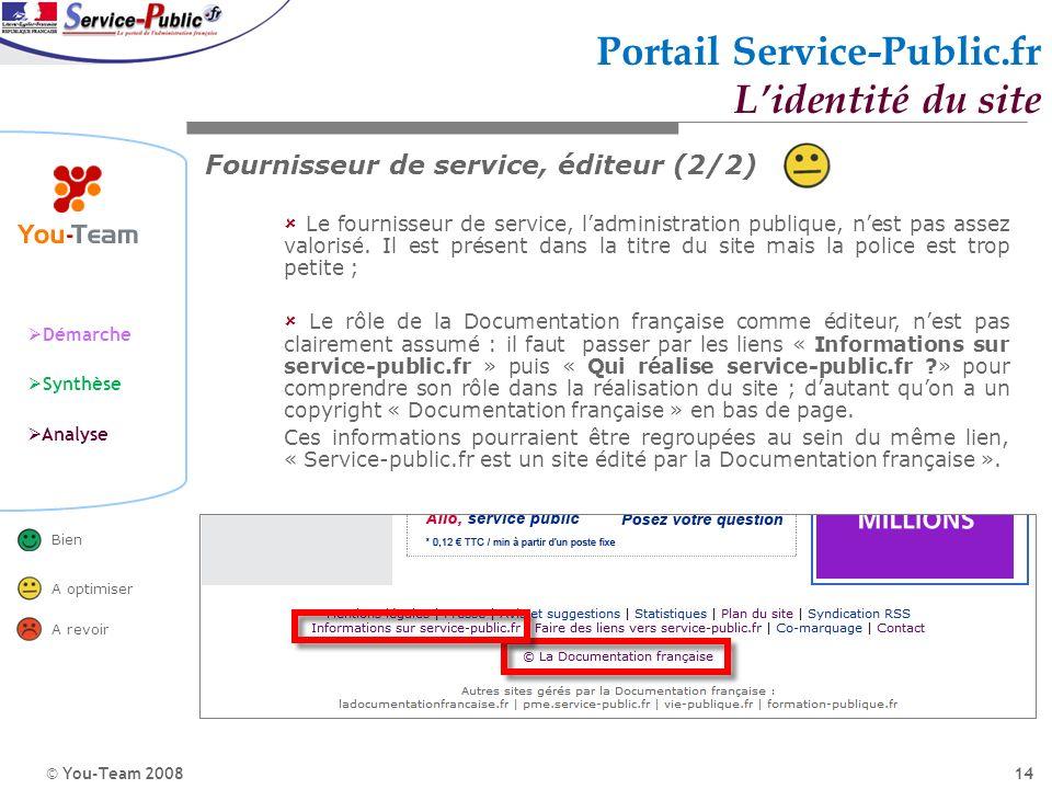 © You-Team 2008 Démarche Synthèse Analyse Bien A optimiser A revoir 14 Portail Service-Public.fr Lidentité du site Fournisseur de service, éditeur (2/