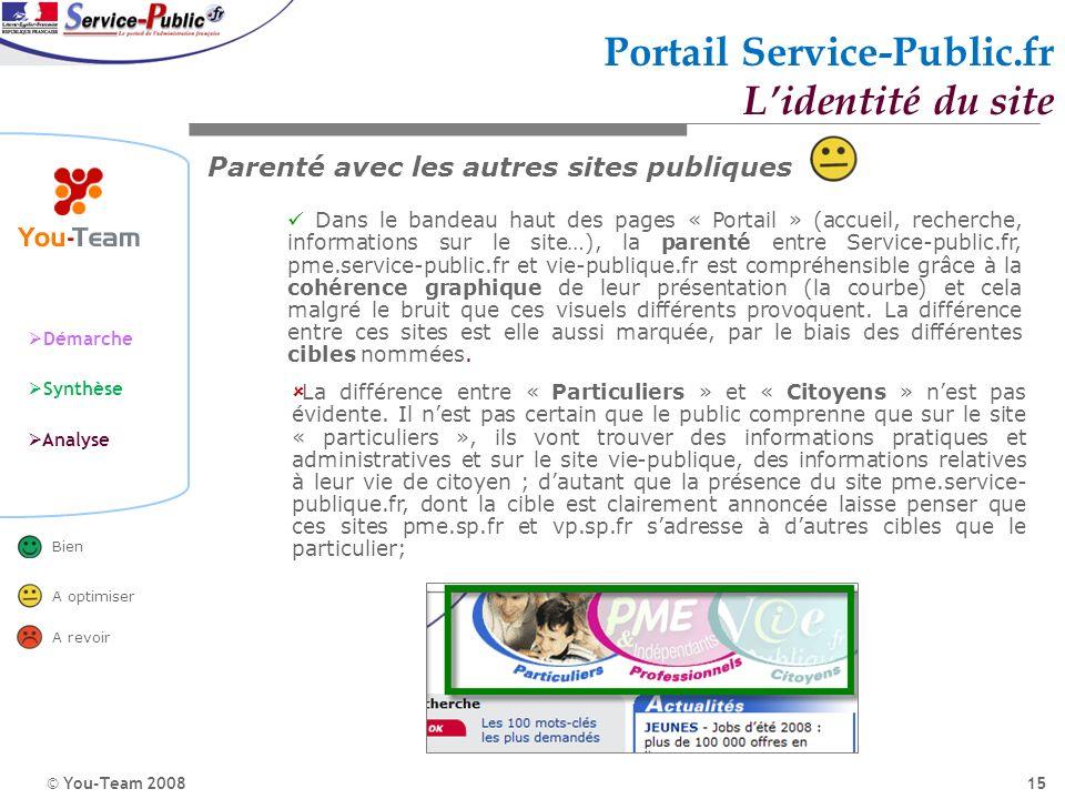 © You-Team 2008 Démarche Synthèse Analyse Bien A optimiser A revoir 15 Portail Service-Public.fr Lidentité du site Parenté avec les autres sites publi