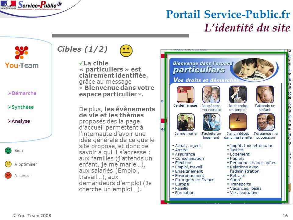 © You-Team 2008 Démarche Synthèse Analyse Bien A optimiser A revoir 16 Portail Service-Public.fr Lidentité du site Cibles (1/2) La cible « particulier