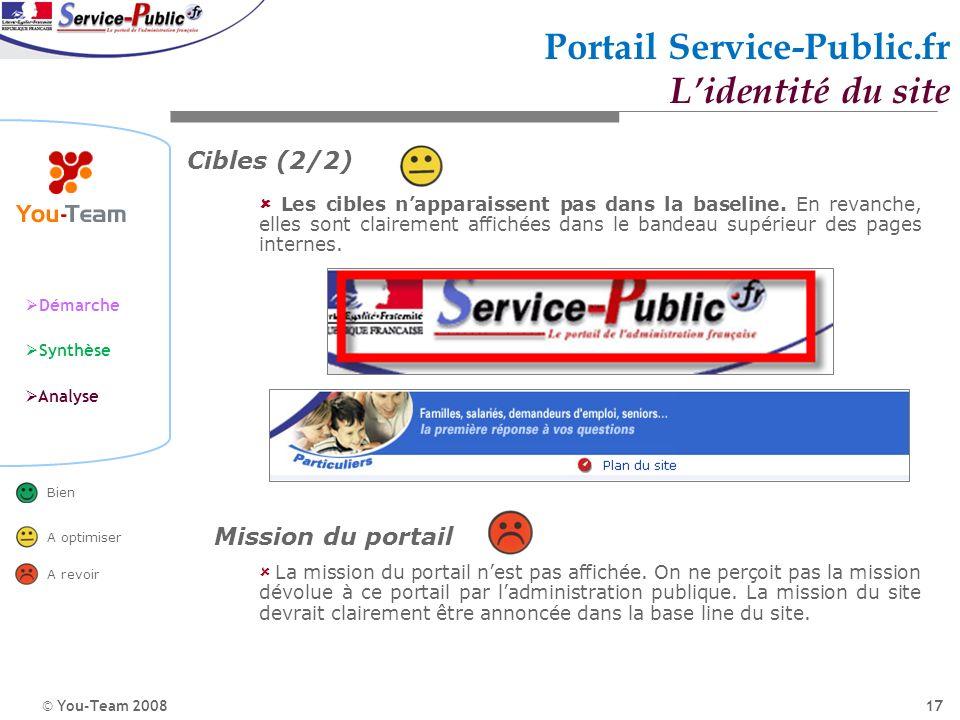 © You-Team 2008 Démarche Synthèse Analyse Bien A optimiser A revoir 17 Portail Service-Public.fr Lidentité du site Cibles (2/2) Les cibles napparaisse