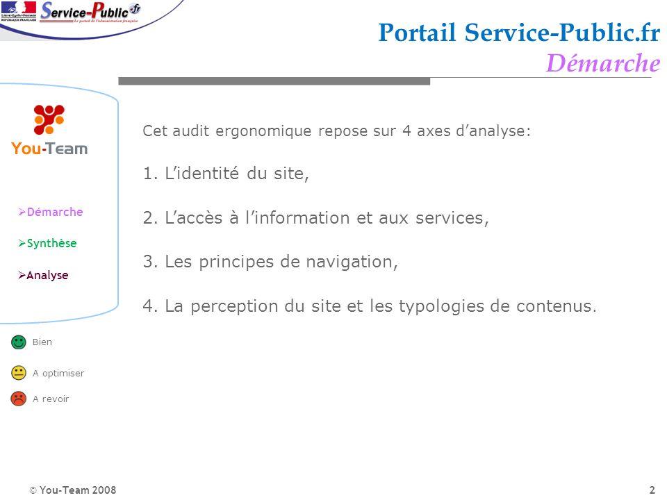 © You-Team 2008 Démarche Synthèse Analyse Bien A optimiser A revoir 2 Portail Service-Public.fr Démarche Cet audit ergonomique repose sur 4 axes danal