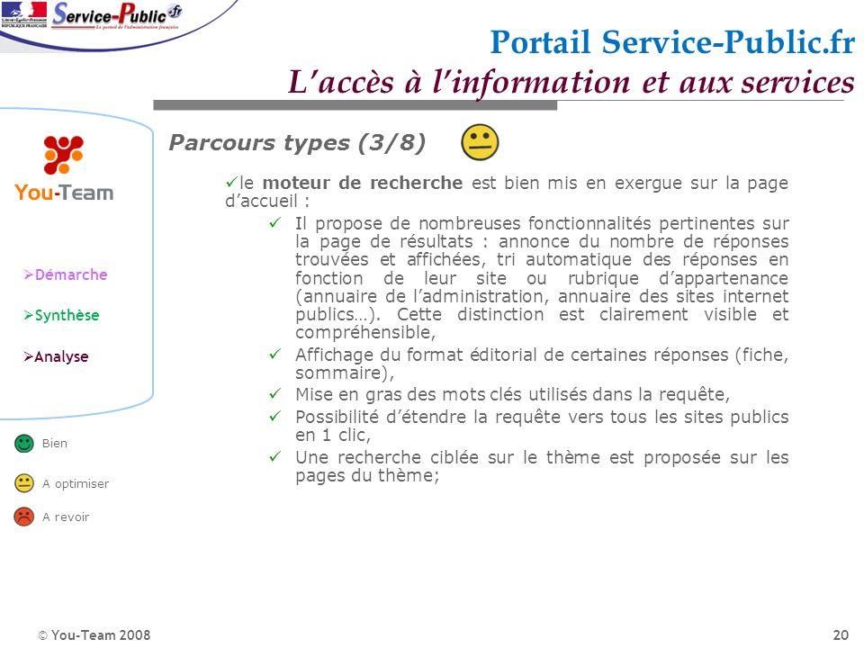 © You-Team 2008 Démarche Synthèse Analyse Bien A optimiser A revoir 20 Portail Service-Public.fr Laccès à linformation et aux services Parcours types