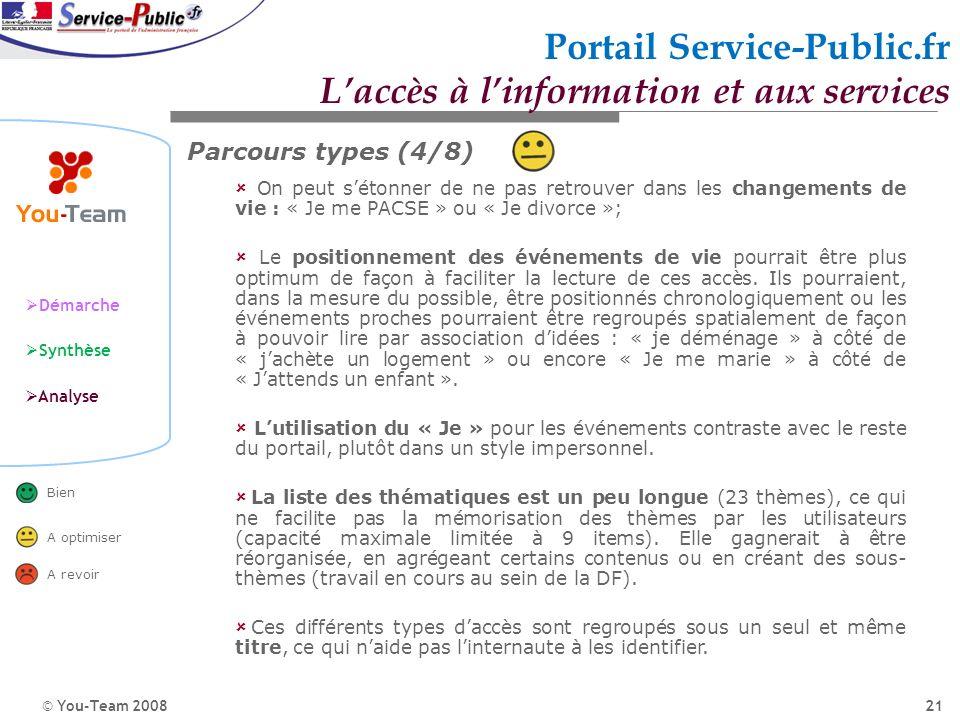 © You-Team 2008 Démarche Synthèse Analyse Bien A optimiser A revoir 21 Portail Service-Public.fr Laccès à linformation et aux services Parcours types