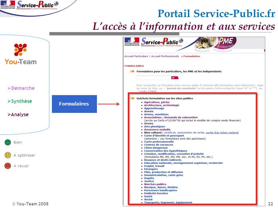 © You-Team 2008 Démarche Synthèse Analyse Bien A optimiser A revoir 22 Portail Service-Public.fr Laccès à linformation et aux services
