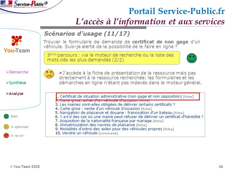 © You-Team 2008 Démarche Synthèse Analyse Bien A optimiser A revoir 36 Portail Service-Public.fr Laccès à linformation et aux services Scénarios dusag