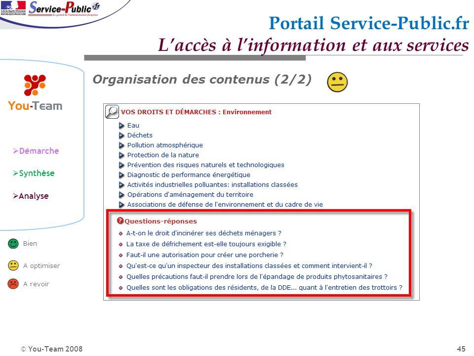 © You-Team 2008 Démarche Synthèse Analyse Bien A optimiser A revoir 45 Portail Service-Public.fr Laccès à linformation et aux services Organisation de