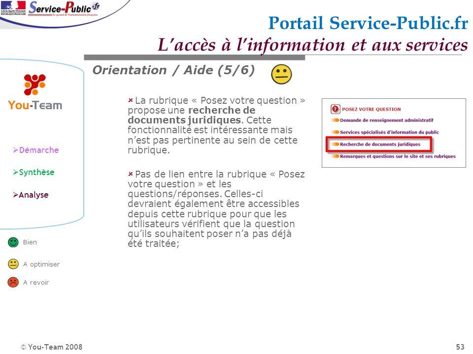 © You-Team 2008 Démarche Synthèse Analyse Bien A optimiser A revoir 53 Orientation / Aide (5/6) Portail Service-Public.fr Laccès à linformation et aux