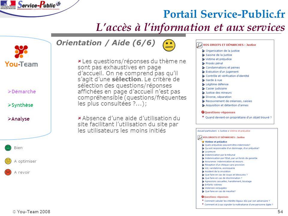 © You-Team 2008 Démarche Synthèse Analyse Bien A optimiser A revoir 54 Orientation / Aide (6/6) Portail Service-Public.fr Laccès à linformation et aux