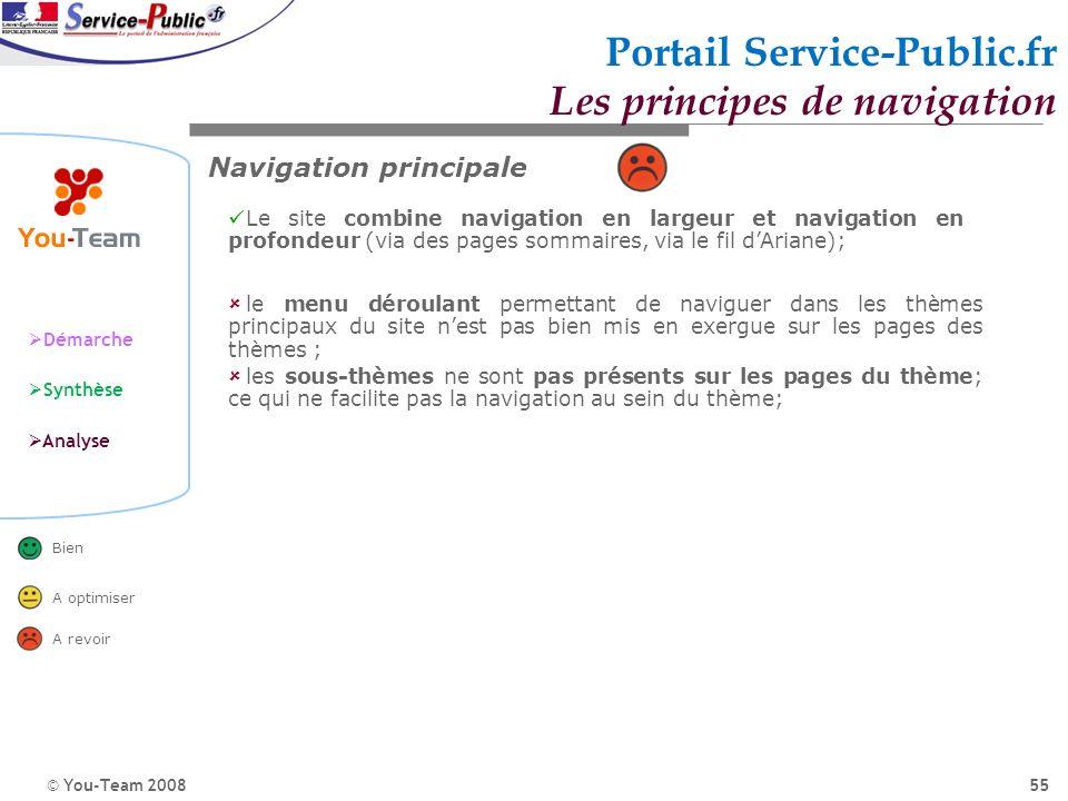 © You-Team 2008 Démarche Synthèse Analyse Bien A optimiser A revoir 55 Portail Service-Public.fr Les principes de navigation Navigation principale Le