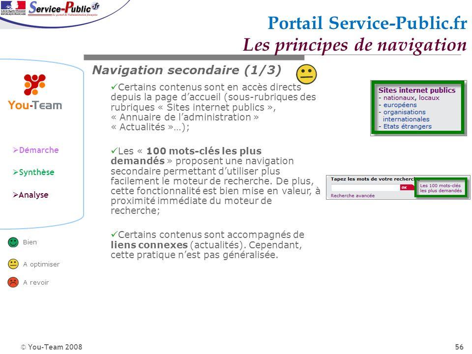© You-Team 2008 Démarche Synthèse Analyse Bien A optimiser A revoir 56 Portail Service-Public.fr Les principes de navigation Navigation secondaire (1/