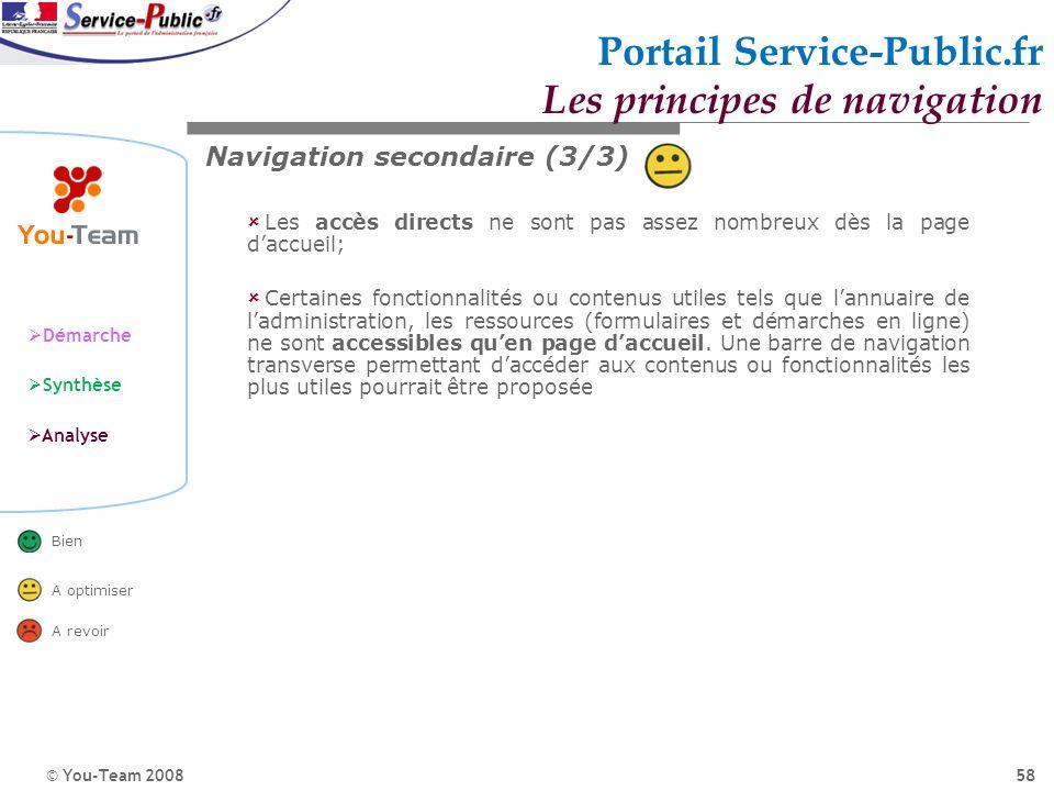 © You-Team 2008 Démarche Synthèse Analyse Bien A optimiser A revoir 58 Portail Service-Public.fr Les principes de navigation Navigation secondaire (3/