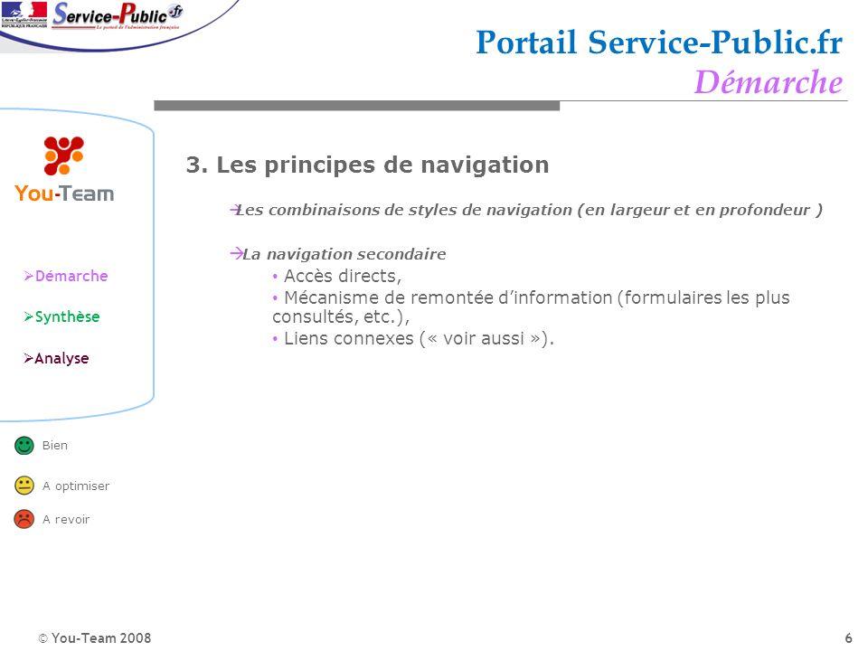 © You-Team 2008 Démarche Synthèse Analyse Bien A optimiser A revoir 6 Portail Service-Public.fr Démarche 3. Les principes de navigation Les combinaiso