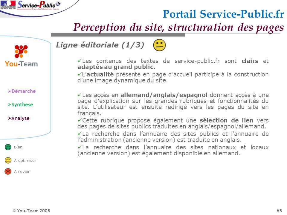 © You-Team 2008 Démarche Synthèse Analyse Bien A optimiser A revoir 65 Portail Service-Public.fr Perception du site, structuration des pages Ligne édi