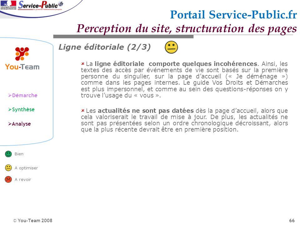 © You-Team 2008 Démarche Synthèse Analyse Bien A optimiser A revoir 66 Portail Service-Public.fr Perception du site, structuration des pages Ligne édi
