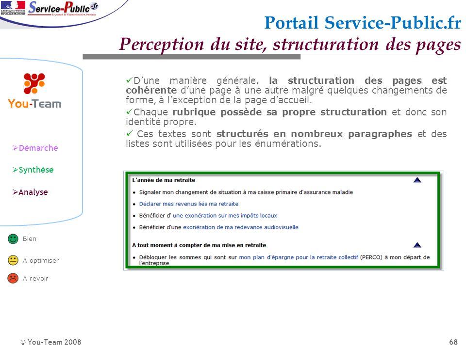 © You-Team 2008 Démarche Synthèse Analyse Bien A optimiser A revoir 68 Portail Service-Public.fr Perception du site, structuration des pages Dune mani