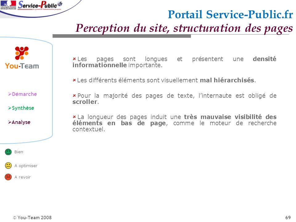 © You-Team 2008 Démarche Synthèse Analyse Bien A optimiser A revoir 69 Portail Service-Public.fr Perception du site, structuration des pages Les pages