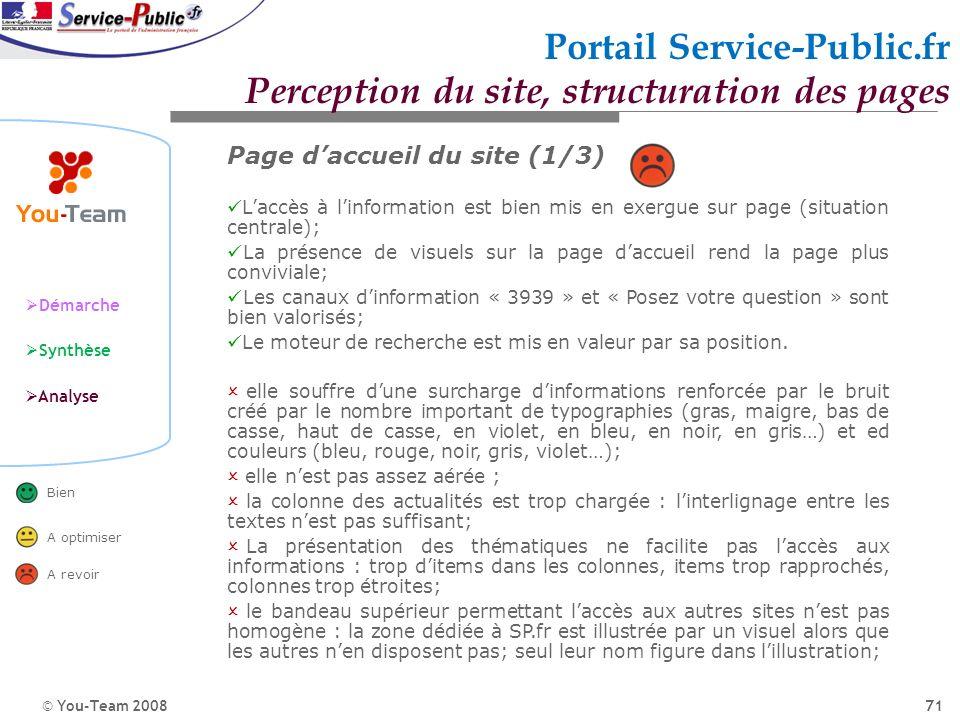 © You-Team 2008 Démarche Synthèse Analyse Bien A optimiser A revoir 71 Portail Service-Public.fr Perception du site, structuration des pages Page dacc