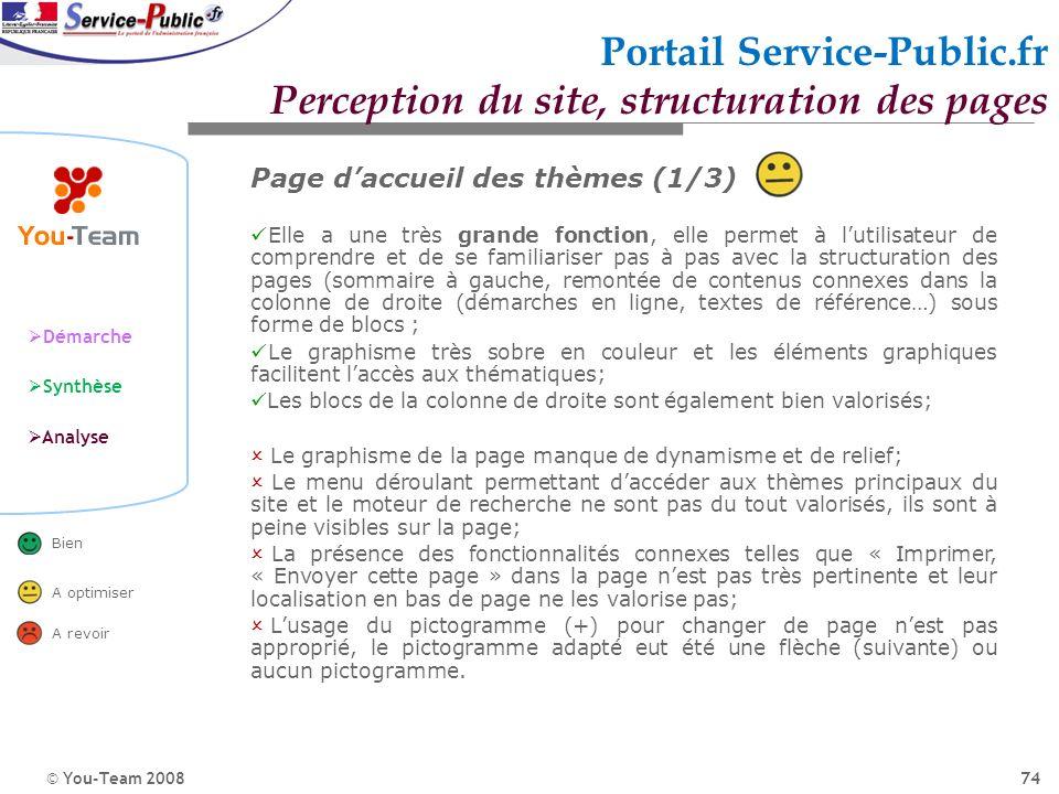 © You-Team 2008 Démarche Synthèse Analyse Bien A optimiser A revoir 74 Portail Service-Public.fr Perception du site, structuration des pages Page dacc