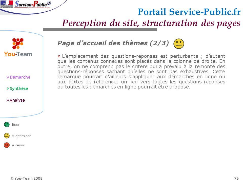 © You-Team 2008 Démarche Synthèse Analyse Bien A optimiser A revoir 75 Portail Service-Public.fr Perception du site, structuration des pages Page dacc