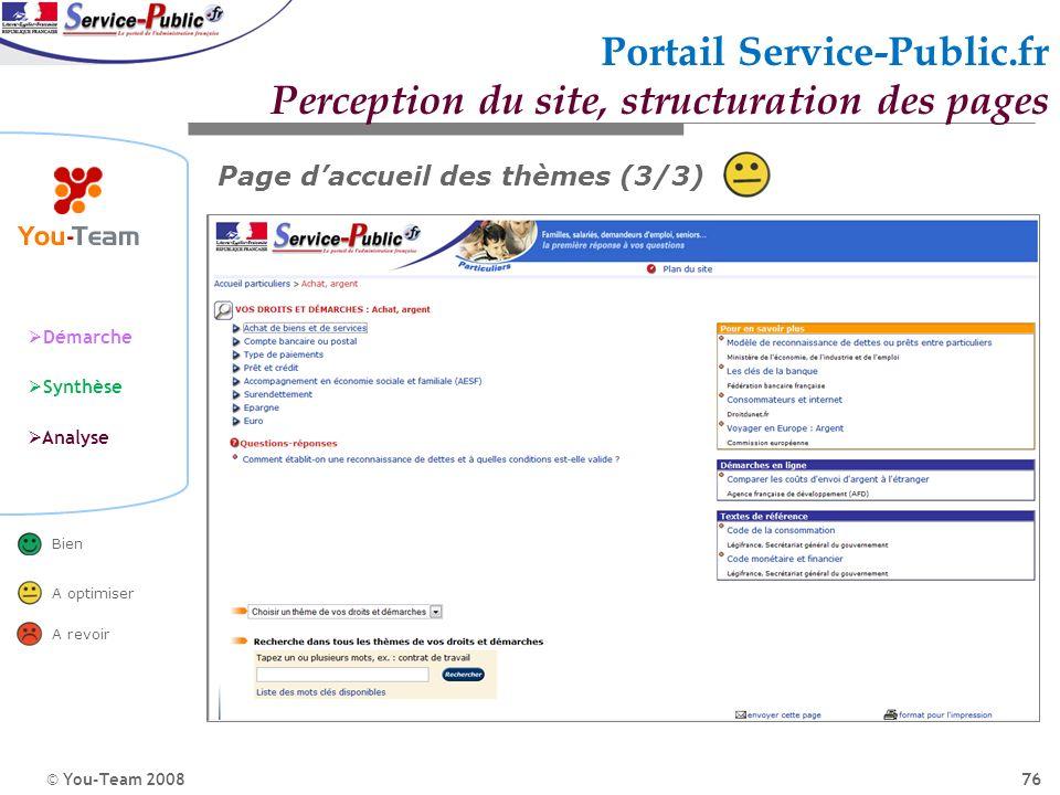 © You-Team 2008 Démarche Synthèse Analyse Bien A optimiser A revoir 76 Portail Service-Public.fr Perception du site, structuration des pages Page dacc