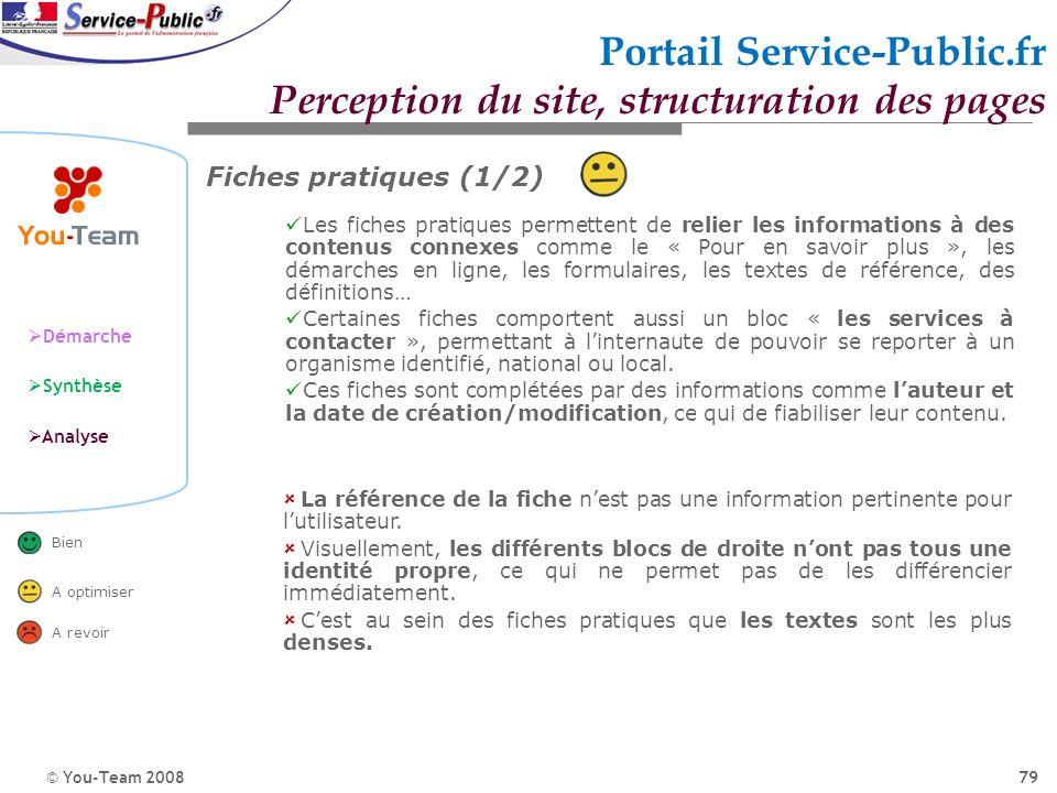 © You-Team 2008 Démarche Synthèse Analyse Bien A optimiser A revoir 79 Portail Service-Public.fr Perception du site, structuration des pages Fiches pr