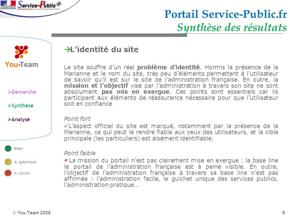 © You-Team 2008 Démarche Synthèse Analyse Bien A optimiser A revoir 8 Portail Service-Public.fr Synthèse des résultats Lidentité du site Le site souff