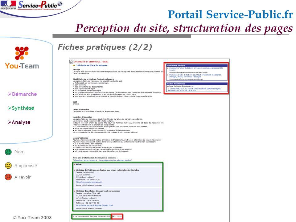 © You-Team 2008 Démarche Synthèse Analyse Bien A optimiser A revoir Portail Service-Public.fr Perception du site, structuration des pages Fiches prati