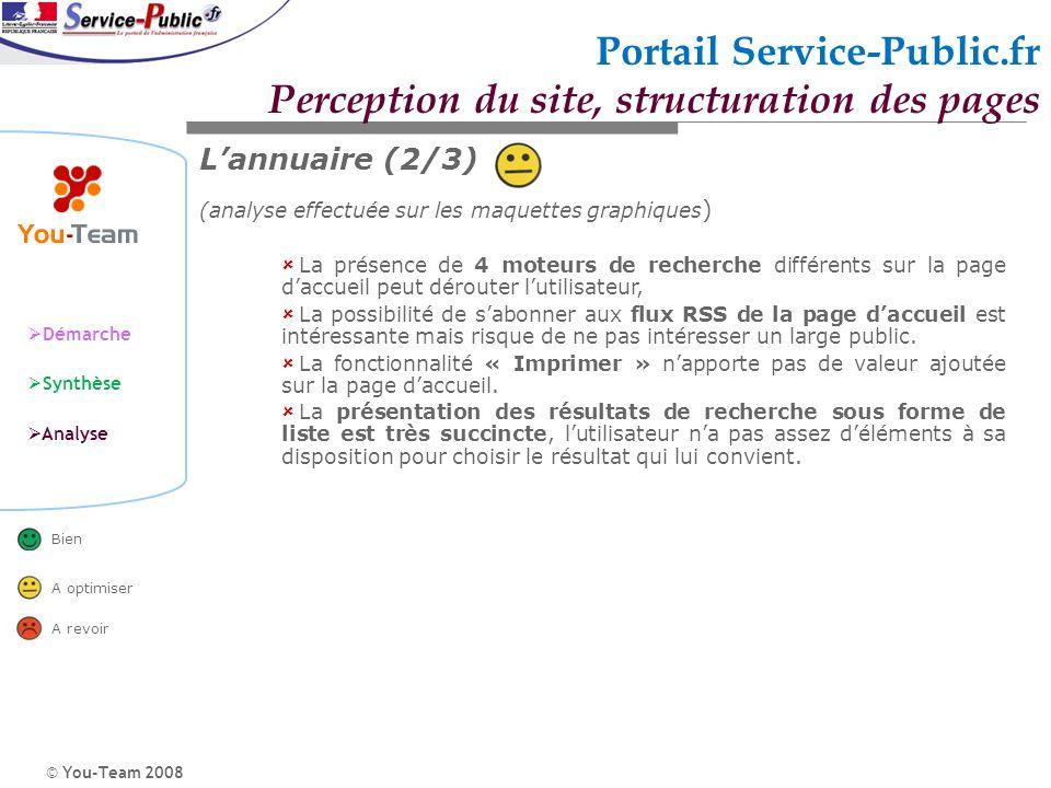 © You-Team 2008 Démarche Synthèse Analyse Bien A optimiser A revoir Portail Service-Public.fr Perception du site, structuration des pages La présence