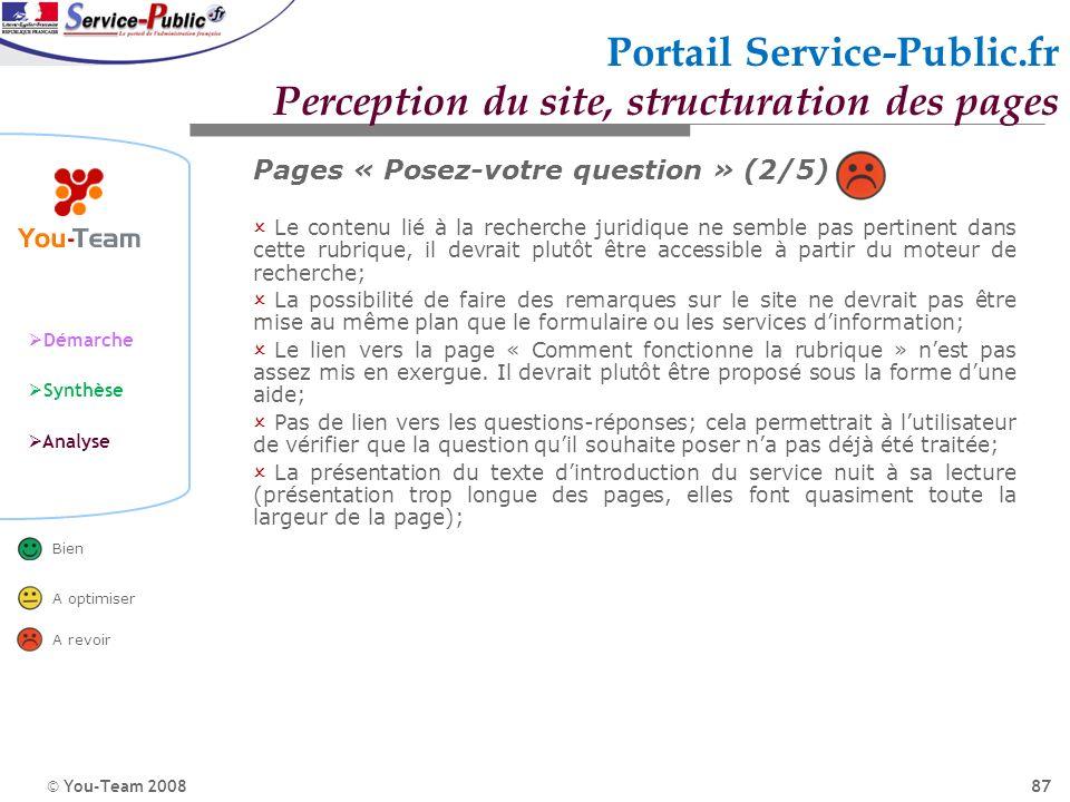 © You-Team 2008 Démarche Synthèse Analyse Bien A optimiser A revoir 87 Portail Service-Public.fr Perception du site, structuration des pages Pages « P