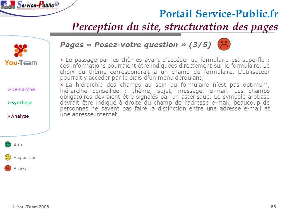 © You-Team 2008 Démarche Synthèse Analyse Bien A optimiser A revoir 88 Portail Service-Public.fr Perception du site, structuration des pages Pages « P