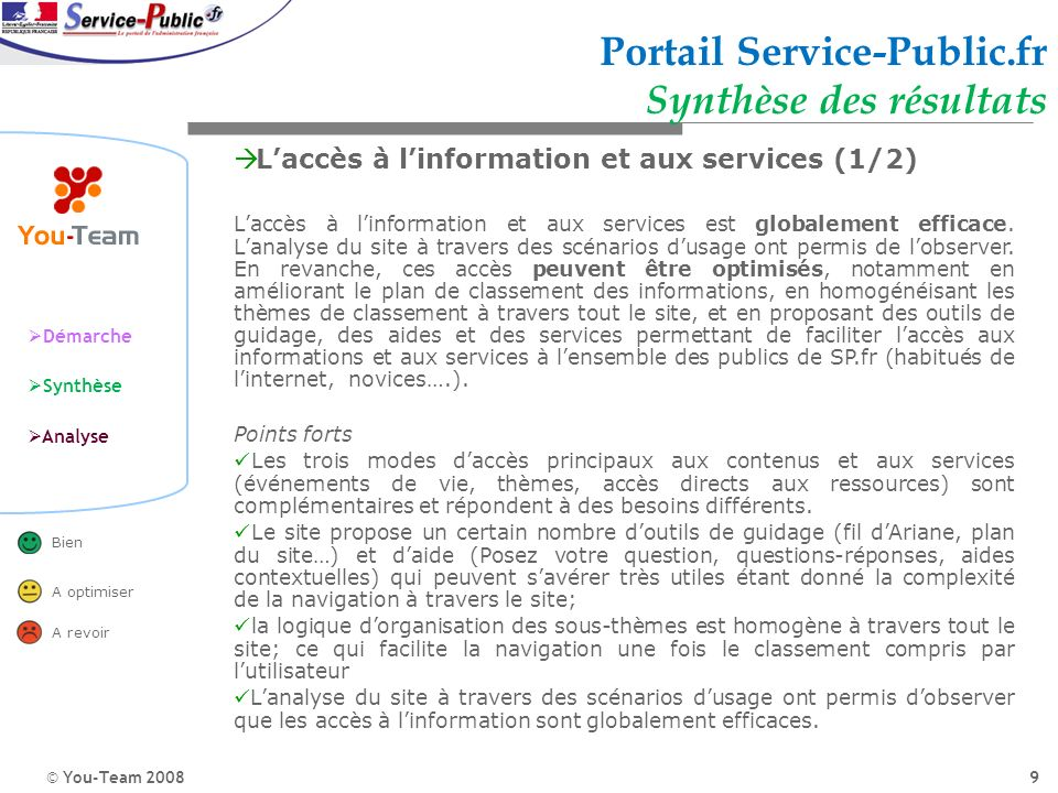 © You-Team 2008 Démarche Synthèse Analyse Bien A optimiser A revoir 9 Portail Service-Public.fr Synthèse des résultats Laccès à linformation et aux se