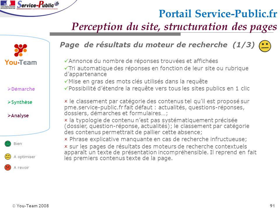 © You-Team 2008 Démarche Synthèse Analyse Bien A optimiser A revoir 91 Portail Service-Public.fr Perception du site, structuration des pages Page de r