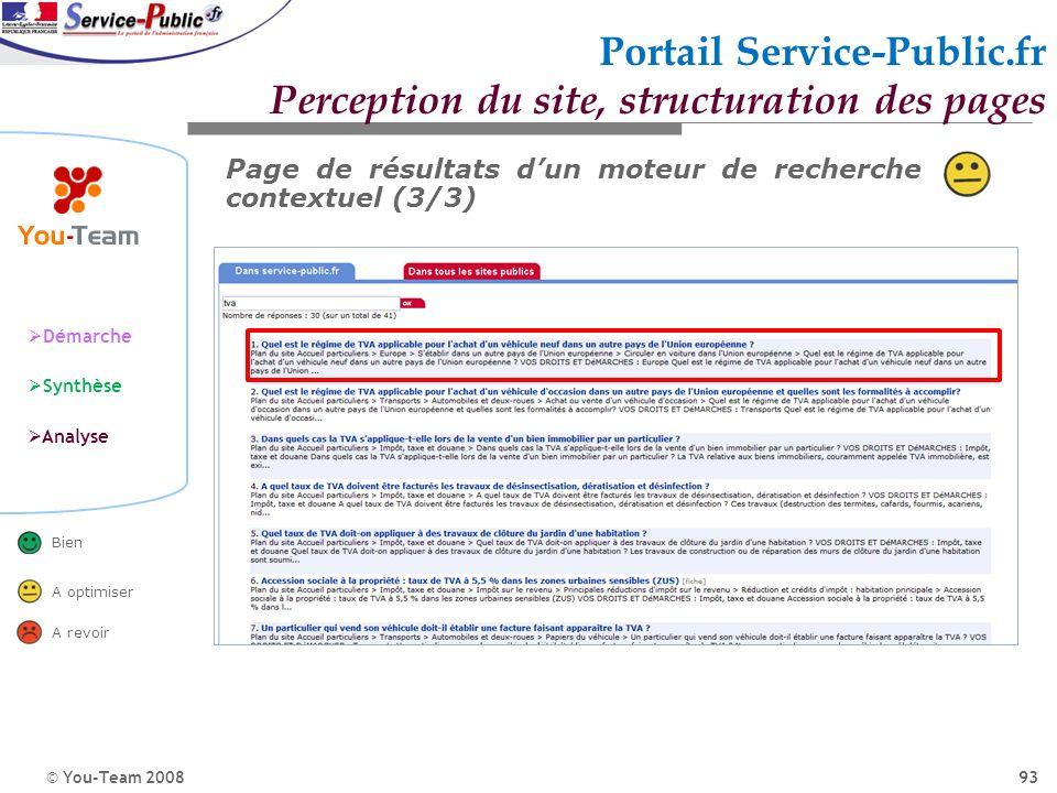 © You-Team 2008 Démarche Synthèse Analyse Bien A optimiser A revoir 93 Portail Service-Public.fr Perception du site, structuration des pages Page de r
