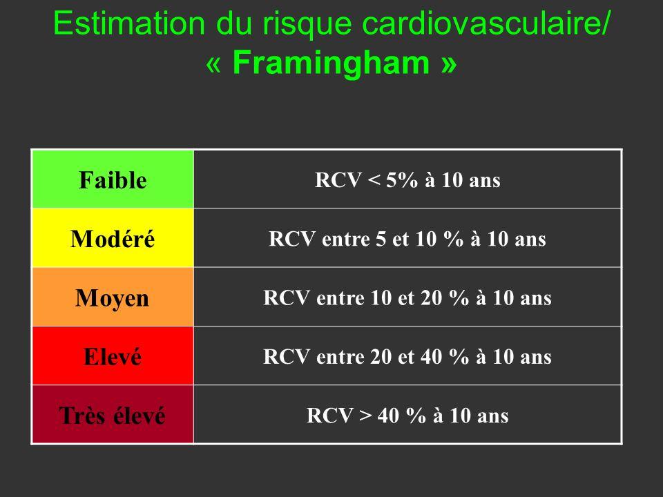 Estimation du risque cardiovasculaire/ « Framingham » Faible RCV < 5% à 10 ans Modéré RCV entre 5 et 10 % à 10 ans Moyen RCV entre 10 et 20 % à 10 ans
