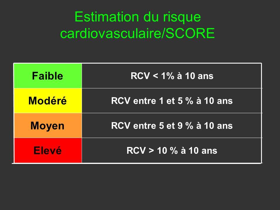 Faible RCV < 1% à 10 ans Modéré RCV entre 1 et 5 % à 10 ans Moyen RCV entre 5 et 9 % à 10 ans Elevé RCV > 10 % à 10 ans Estimation du risque cardiovas