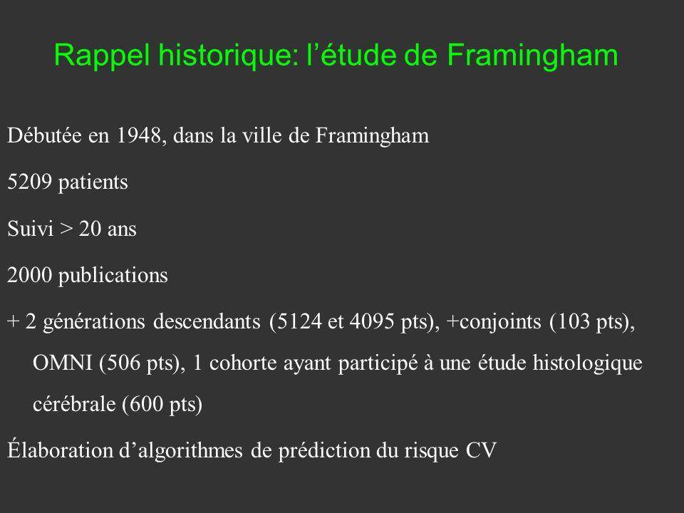 Rappel historique: létude de Framingham Débutée en 1948, dans la ville de Framingham 5209 patients Suivi > 20 ans 2000 publications + 2 générations de