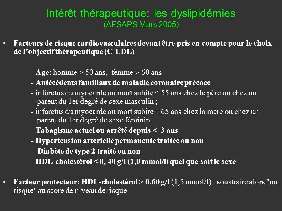 Intérêt thérapeutique: les dyslipidémies (AFSAPS Mars 2005) Facteurs de risque cardiovasculaires devant être pris en compte pour le choix de lobjectif