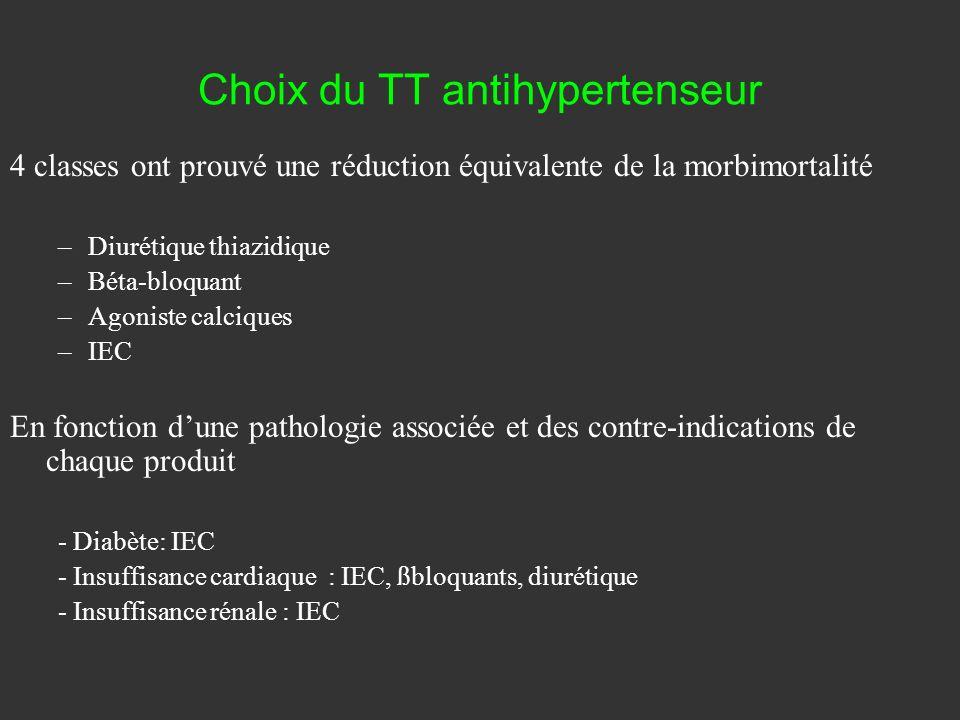 Choix du TT antihypertenseur 4 classes ont prouvé une réduction équivalente de la morbimortalité –Diurétique thiazidique –Béta-bloquant –Agoniste calc